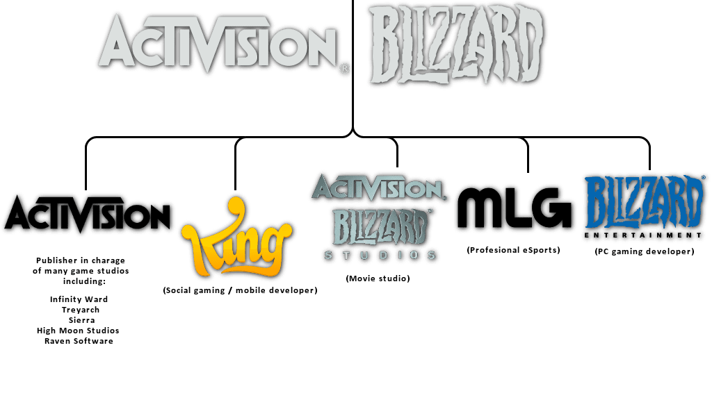 The News Keeps Getting Worse at Activision - Escapist Magazine